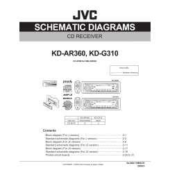 JVC KDG310 - Service Manual Immediate DownloadManualsCenter.com